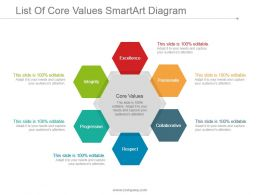 List Of Core Values Smartart Diagram Ppt Samples Download