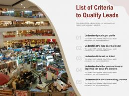 List Of Criteria To Qualify Leads