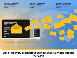 List Of Delivery Or Distribution Messages Services Around The World