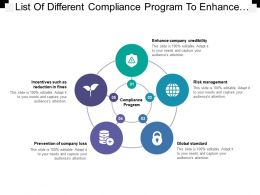 list_of_different_compliance_program_to_enhance_credibility_or_maintain_standard_Slide01