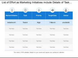 List Of Effort As Marketing Initiatives Include Details Of Task Owner Name And Target Date