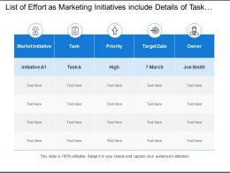 list_of_effort_as_marketing_initiatives_include_details_of_task_owner_name_and_target_date_Slide01