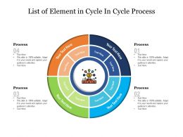 List Of Element In Cycle In Cycle Process