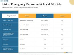 List Of Emergency Personnel And Local Officials Fire Dept Ppt Powerpoint Presentation Icon Background Images