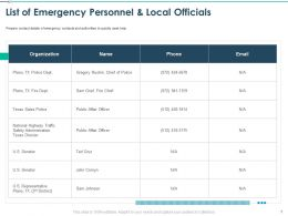 List Of Emergency Personnel Local Officials Texas Division Ppt Designs