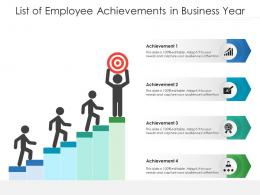 List Of Employee Achievements In Business Year