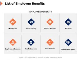 List Of Employee Benefits Allowance Ppt Powerpoint Presentation Gallery Picture