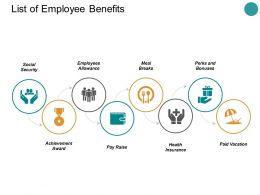List Of Employee Benefits Paid Vacation Ppt Powerpoint Presentation Show