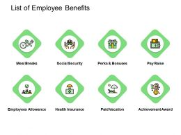 List Of Employee Benefits Pay Raise Ppt Powerpoint Presentation Slides Mockup