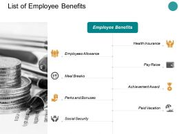 List Of Employee Benefits Ppt Powerpoint Presentation Infographics Deck
