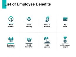 List Of Employee Benefits Social Security Meal Breaks Ppt Powerpoint Presentation Visual Aids Pictures