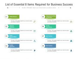 List Of Essential 8 Items Required For Business Success