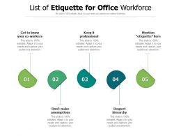 List Of Etiquette For Office Workforce