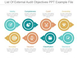 List Of External Audit Objectives Ppt Example File
