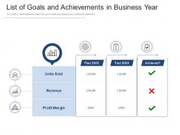 List Of Goals And Achievements In Business Year