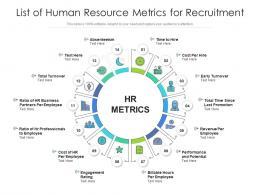 List Of Human Resource Metrics For Recruitment