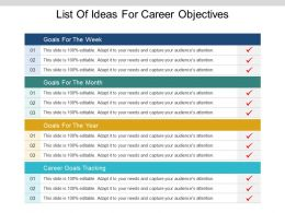List Of Ideas For Career Objectives Ppt Ideas