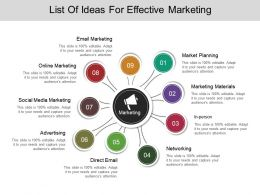 List Of Ideas For Effective Marketing Ppt Images Gallery