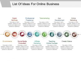 List Of Ideas For Online Business Ppt Infographics