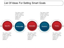 List Of Ideas For Setting Smart Goals Ppt Inspiration