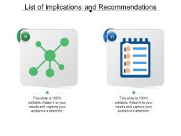 List Of Implications And Recommendations