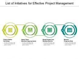 List Of Initiatives For Effective Project Management