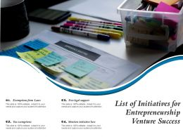 List Of Initiatives For Entrepreneurship Venture Success