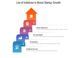 List Of Initiatives To Boost Startup Growth