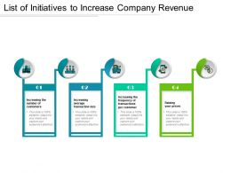 List Of Initiatives To Increase Company Revenue