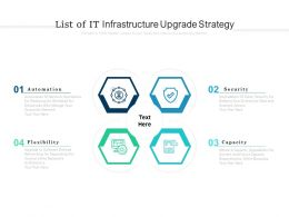 List Of IT Infrastructure Upgrade Strategy