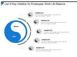 List Of Key Initiative For Employees Work Life Balance By Human Resource Management