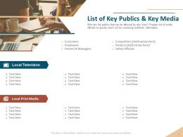 List Of Key Publics And Key Media Local Television Ppt Powerpoint Show