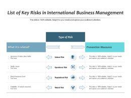 List Of Key Risks In International Business Management