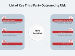 List Of Key Third Party Outsourcing Risk