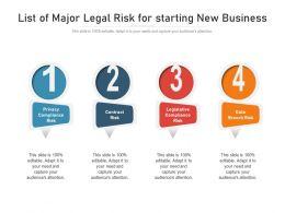List Of Major Legal Risk For Starting New Business