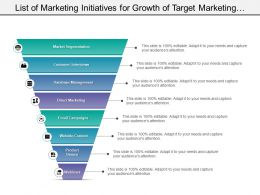 List Of Marketing Initiatives For Growth Of Target Marketing Includes Market Segmentation And Data Management
