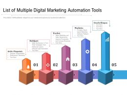 List Of Multiple Digital Marketing Automation Tools