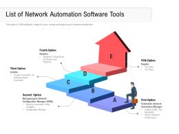 List Of Network Automation Software Tools