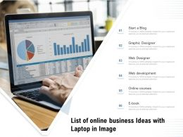 List Of Online Business Ideas With Laptop In Image