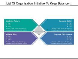 List Of Organization Initiative To Keep Balance Among Distinct Competing Priorities