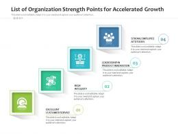 List Of Organization Strength Points For Accelerated Growth