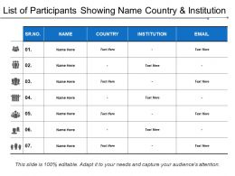 List Of Participants Showing Name Country And Institution