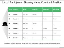 List Of Participants Showing Name Country And Position