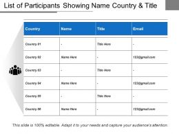 List Of Participants Showing Name Country And Title