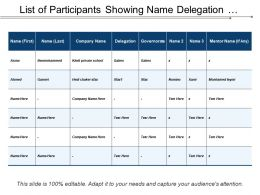 List Of Participants Showing Name Delegation And Mentor Name