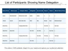 list_of_participants_showing_name_delegation_and_mentor_name_Slide01