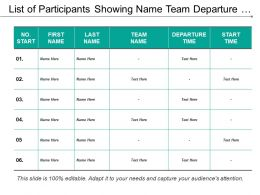 List Of Participants Showing Name Team Departure And Start Time