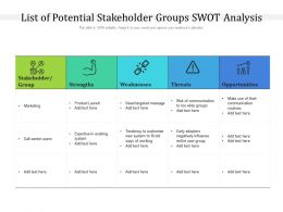List Of Potential Stakeholder Groups SWOT Analysis