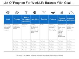 List Of Program For Work Life Balance With Goal And Timeline