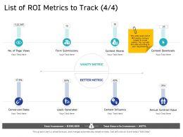 List Of ROI Metrics To Track Annual M2665 Ppt Powerpoint Presentation Slides Brochure